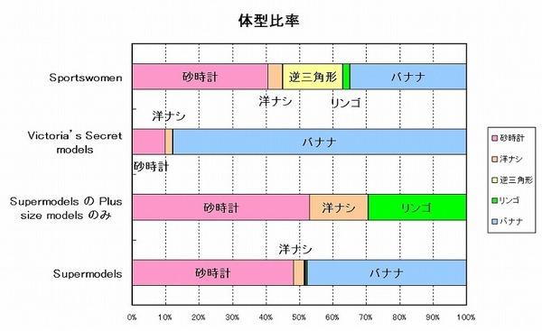 体型比率図.jpg