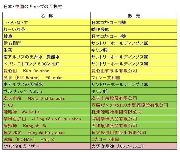 日本中国キャップ互換性.jpg
