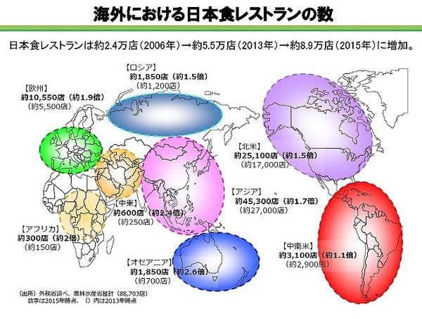 海外の日本食レストラン外務省 PPT.jpg