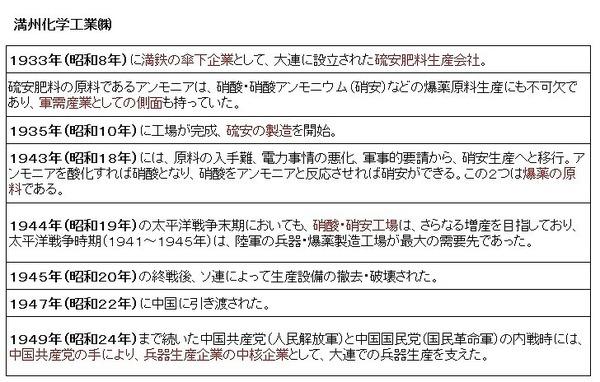 満州化学工業.jpg